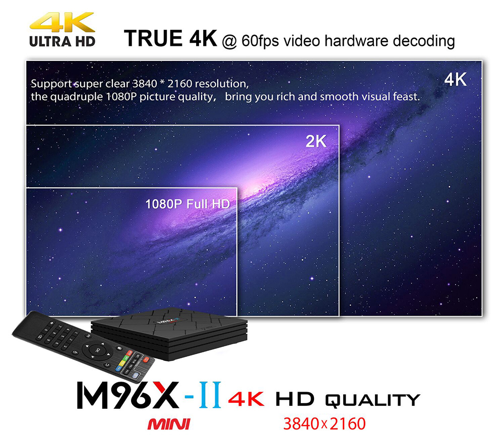 M96X - II MINI TV Box Amlogic S905X Android 7.1.2 2GB RAM + 16GB ROM Media Player