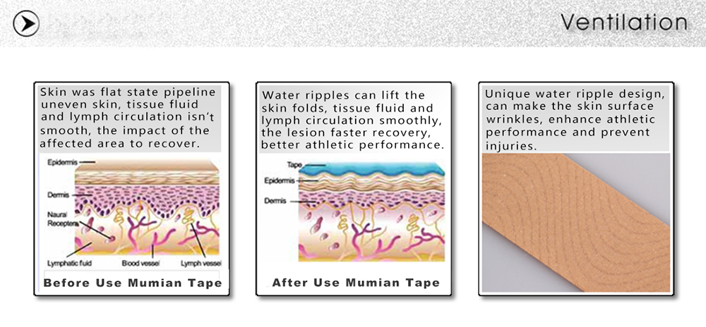 Mumian 3M Kinesiology Tape Cotton Elastic Adhesive Muscle Tape Sports Tape Roll Care Bandage Support- Black