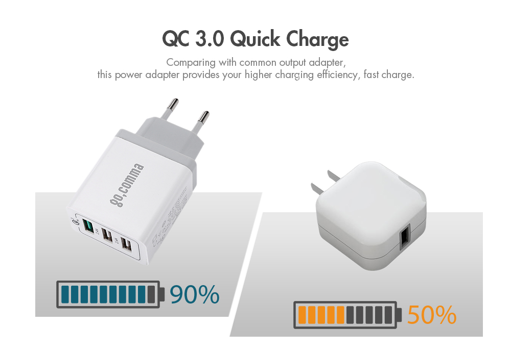 Package Contents: 1 x Wall Charger