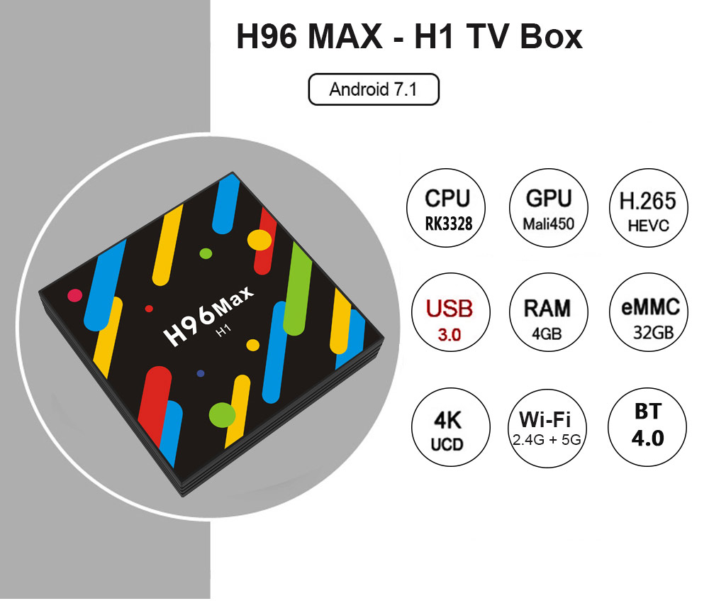 H96 MAX - H1 TV Box RK3328 / Android 7.1 / 4GB RAM + 32GB ROM / 2.4G + 5G Wi-Fi / 100Mbps / USB 3.0 / BT 4.0 / 4K Media Player