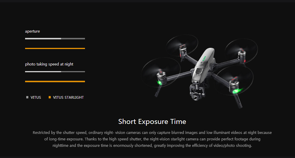 Walkera VITUS Starlight 5.8G WiFi FPV with Night-vision 1080P Camera Obstacle Avoidance RC Drone
