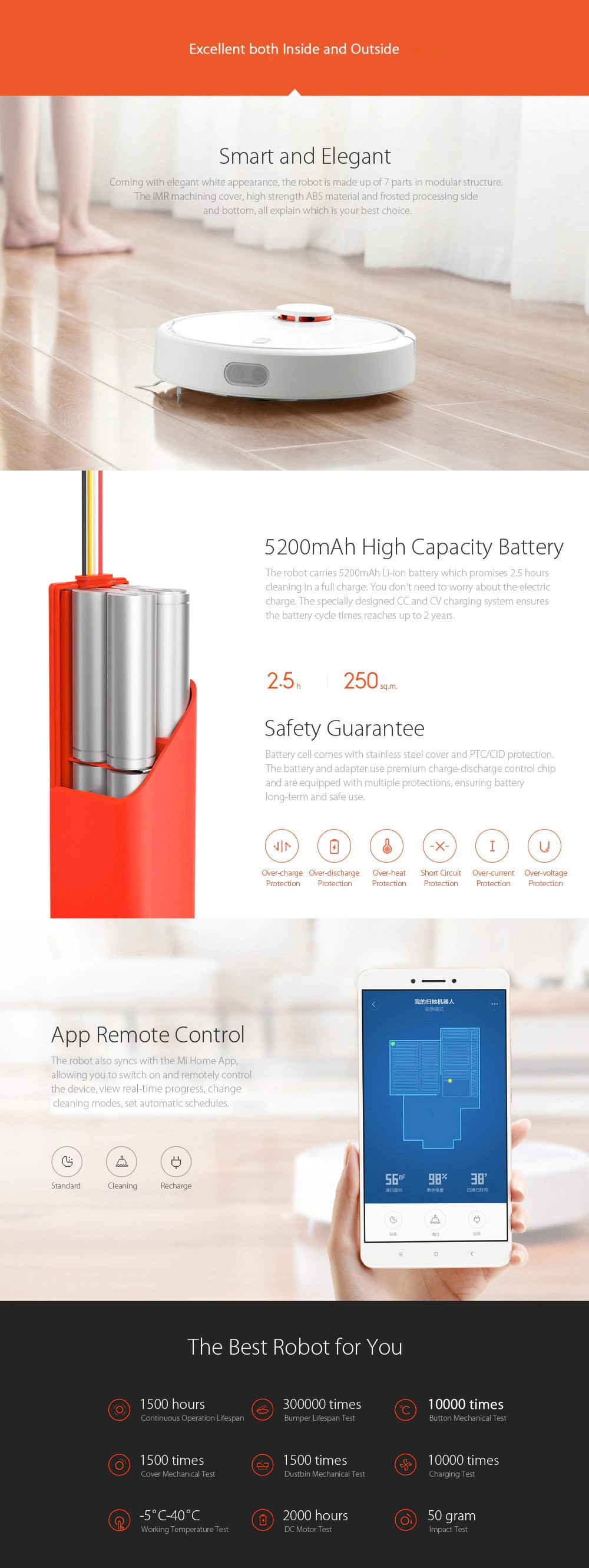 Original Xiaomi Smart Vacuum Cleaner App Remote Control 5200mAh Li-ion Battery- White Xiaomi