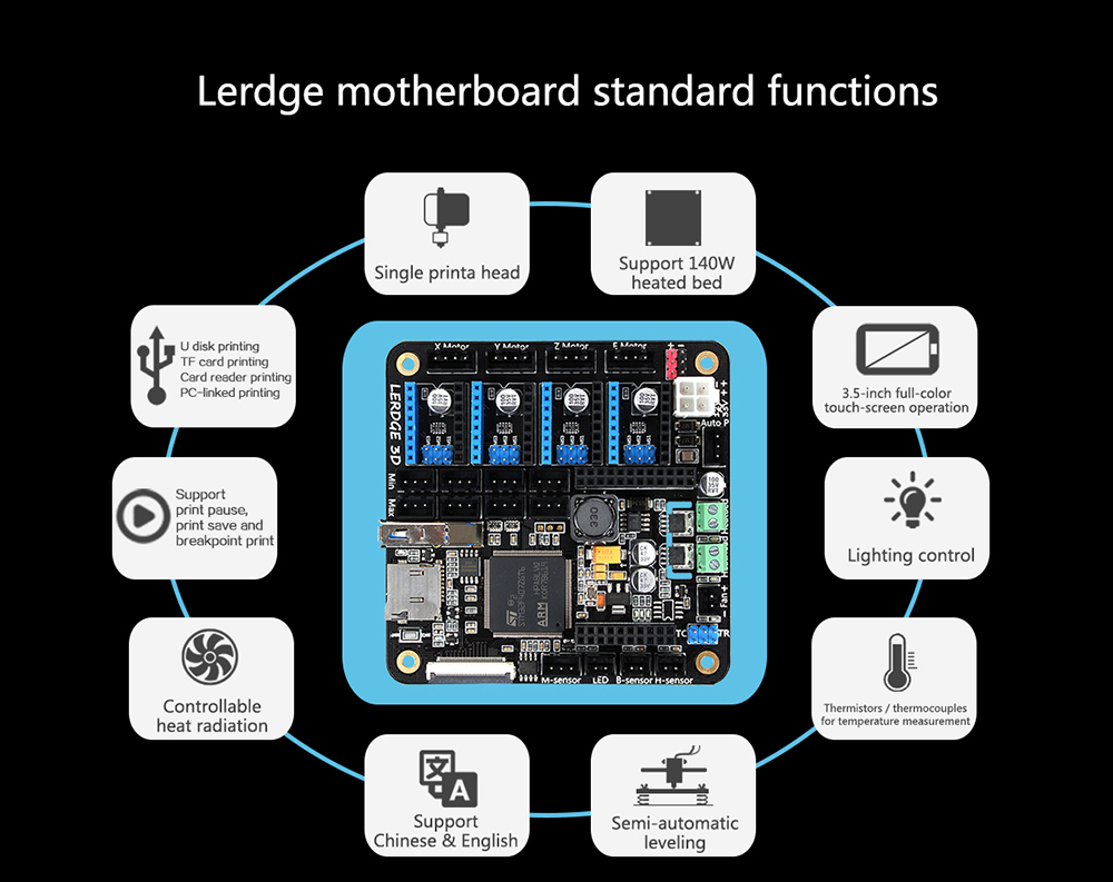 3D Printer Board ARM 32BIT Controller Motherboard for 3D Printer Control Mainboard with 3.5