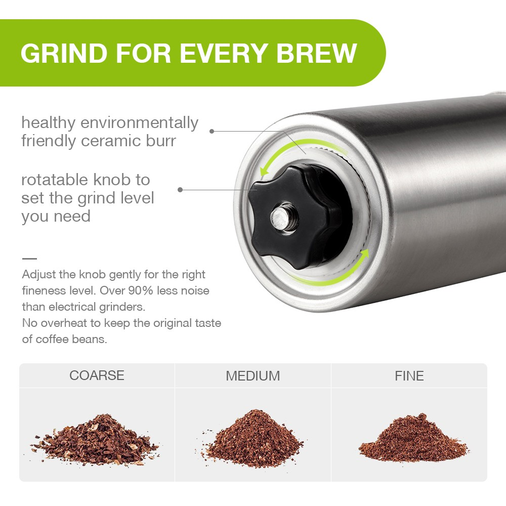zanmini WFCG8008 Stainless Steel Coffee Grinder- Silver