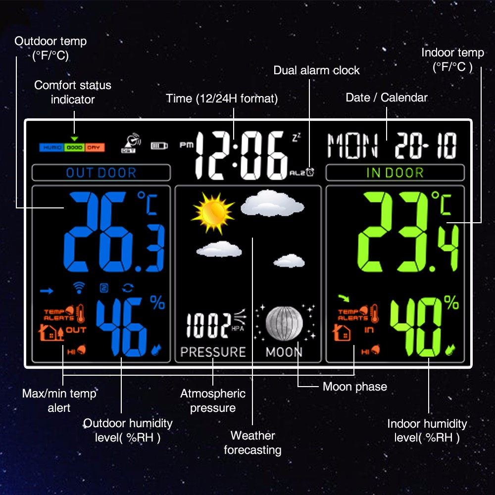 Houzetek S657 Color Weather Station Forecast Temperature Humidity Monitor