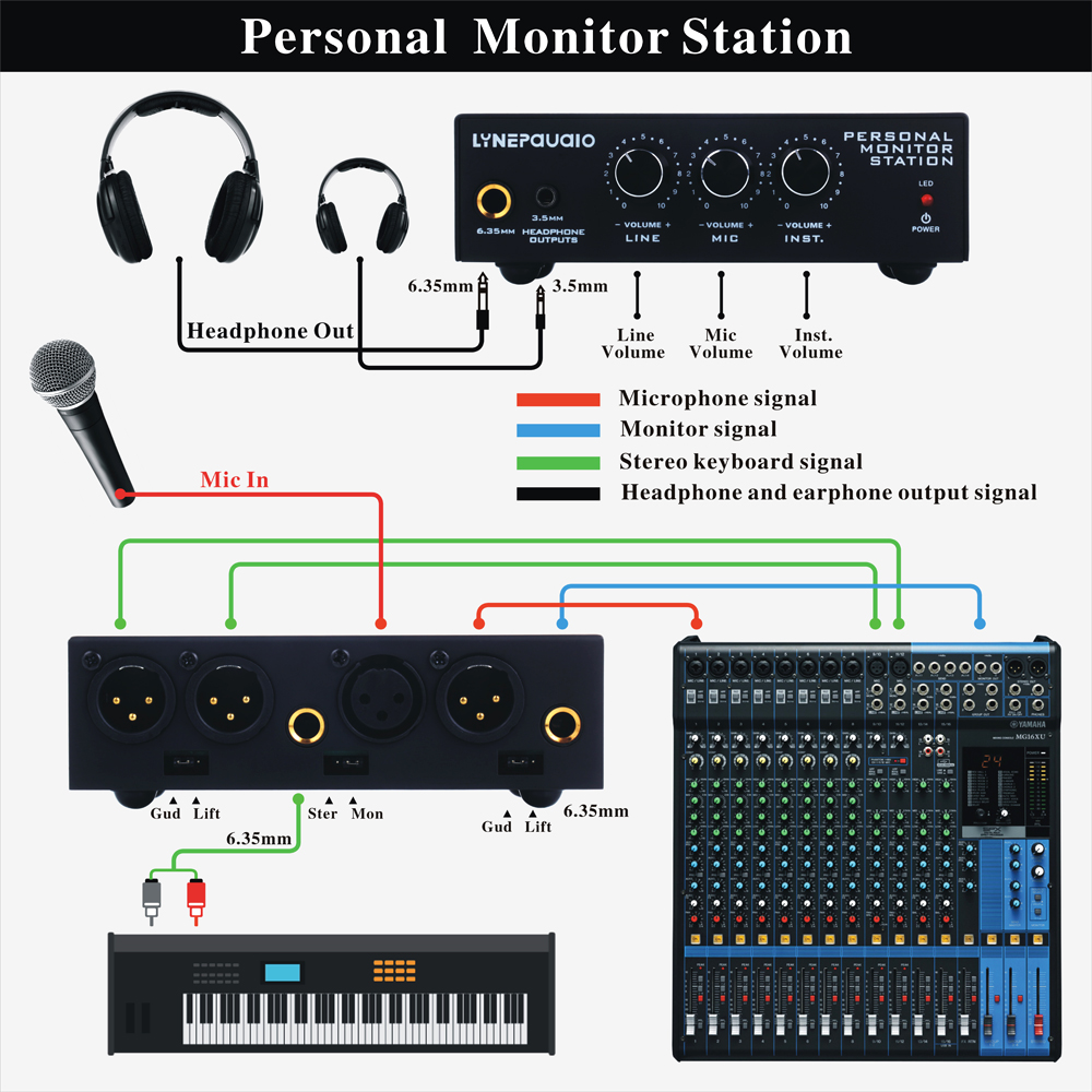 LINEPAUAIO B877 3 Channel Personal Headphone Monitor Mixer Station