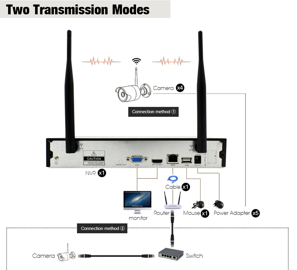 4 Channel 1080p Wireless Nvr Kits 4pcs Waterproof Ir Night Vision Wiring Diagram Switch Package Contents 1 X Ip Camera1 Usb Mouse Screw Power Supply For 2 English Instruction Camera