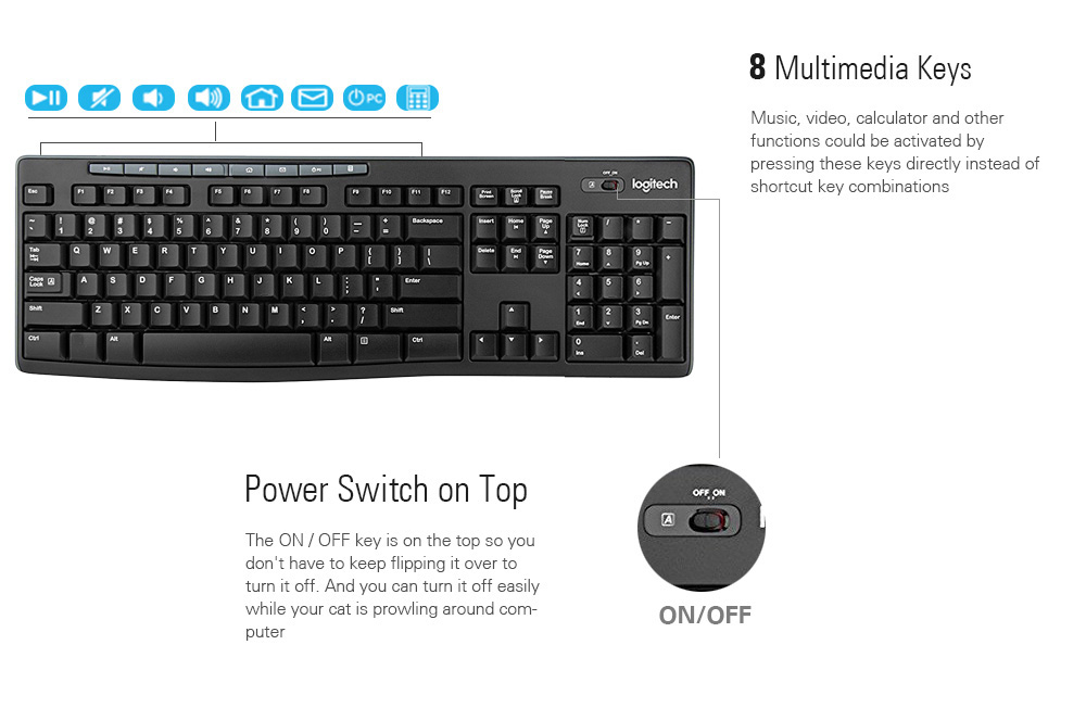 Logitech MK270 2 4GHz Wireless Membrane Keyboard Mouse