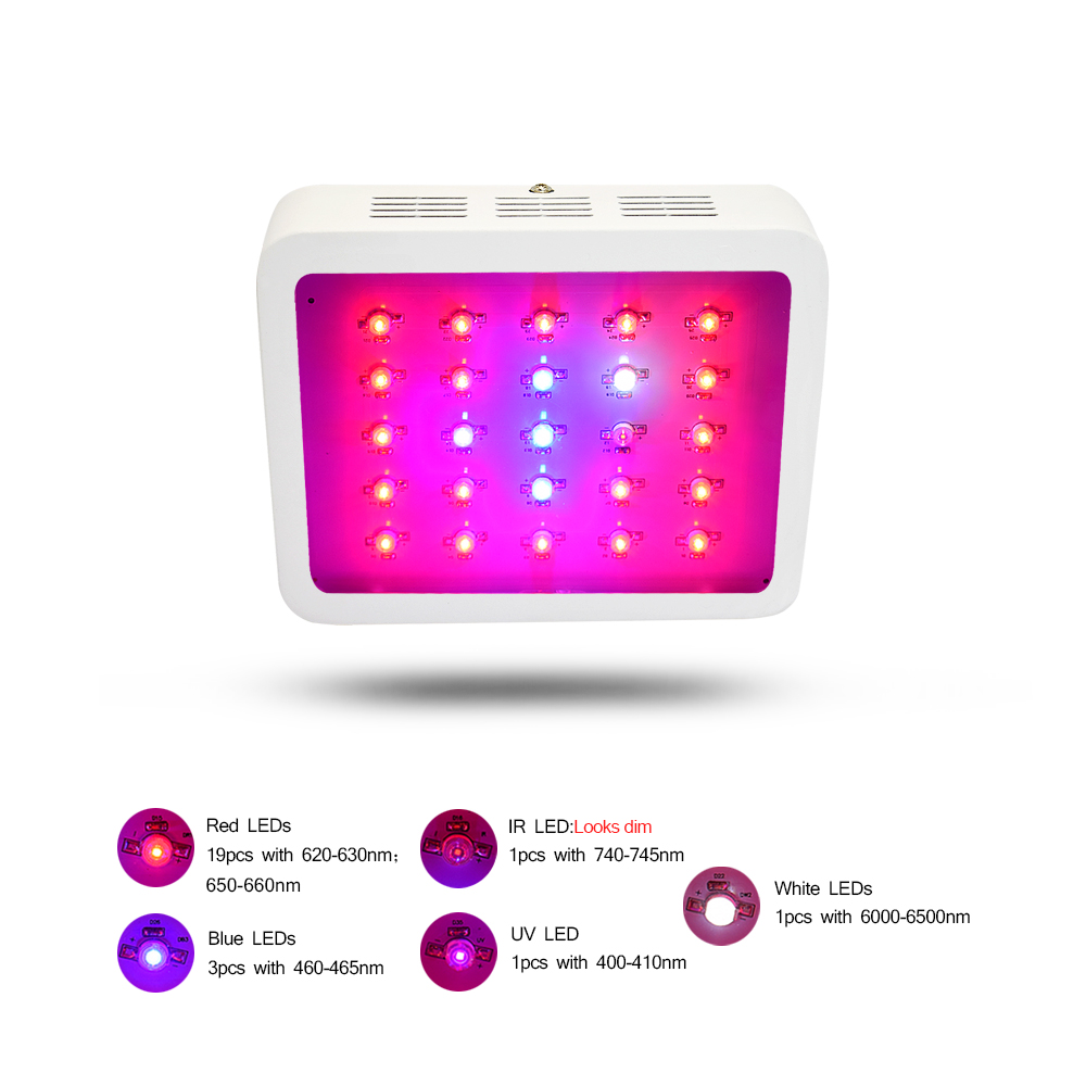 LED Grow Light Full Spectrum Plant Growing Bulb 80W