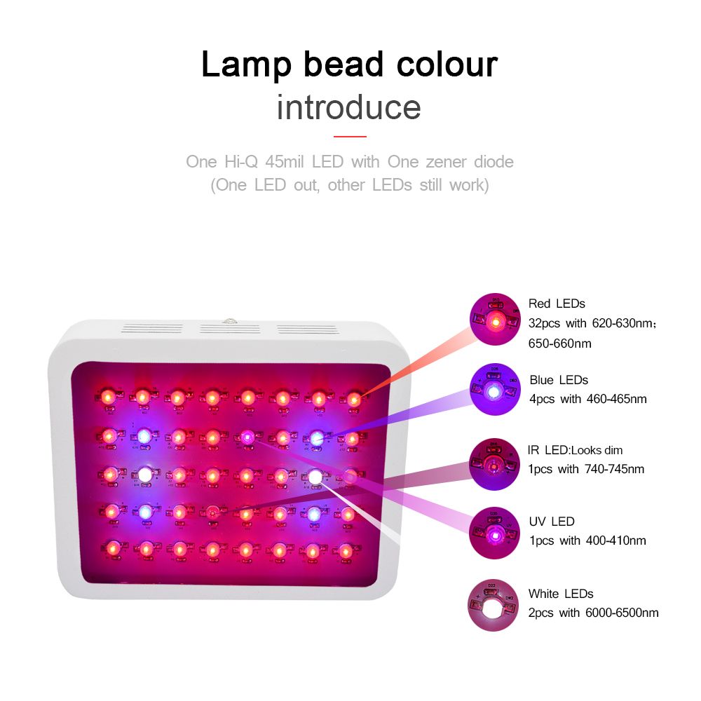 120W LED Grow Light Full Spectrum Plant Growing Lights - $60.28 Free ...