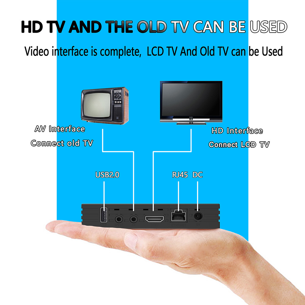 H96 Max H2 Tv Box 7463 Free Shipping Highdefinition Multimedia Interface Connector Diagram Rk3328 Android 71 4gb Ram 64gb Rom Hdr10 Usb