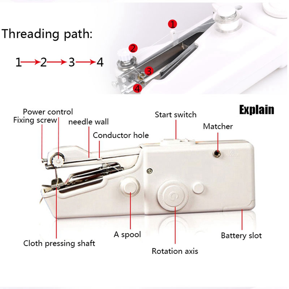 Portable Handheld Electric Sewing Machine Stitch Needlework Fabrics Threading Diagram Home Tool White