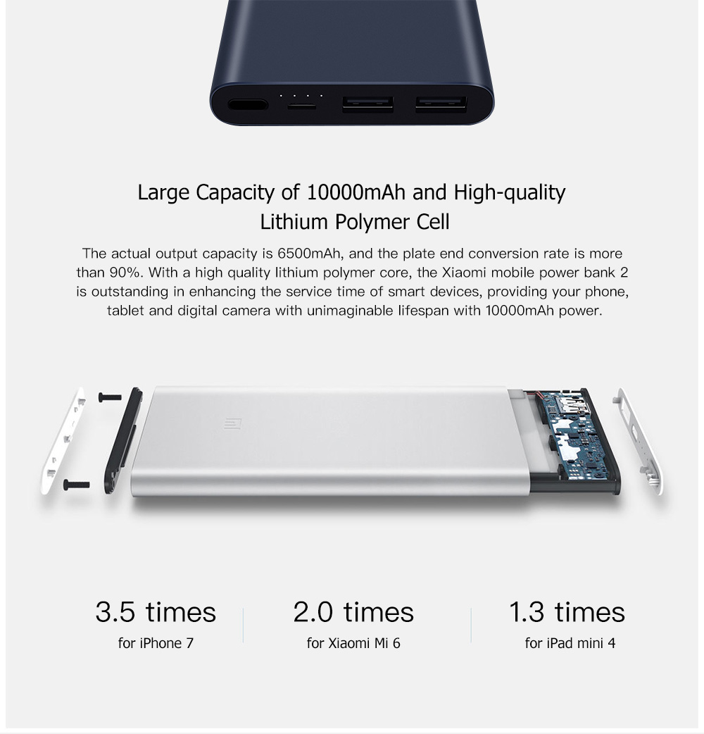 Original Xiaomi Plm09zm New 10000mah Mobile Power Bank 2 1999 Bestseller Slim Powerbank Silver Portable Black