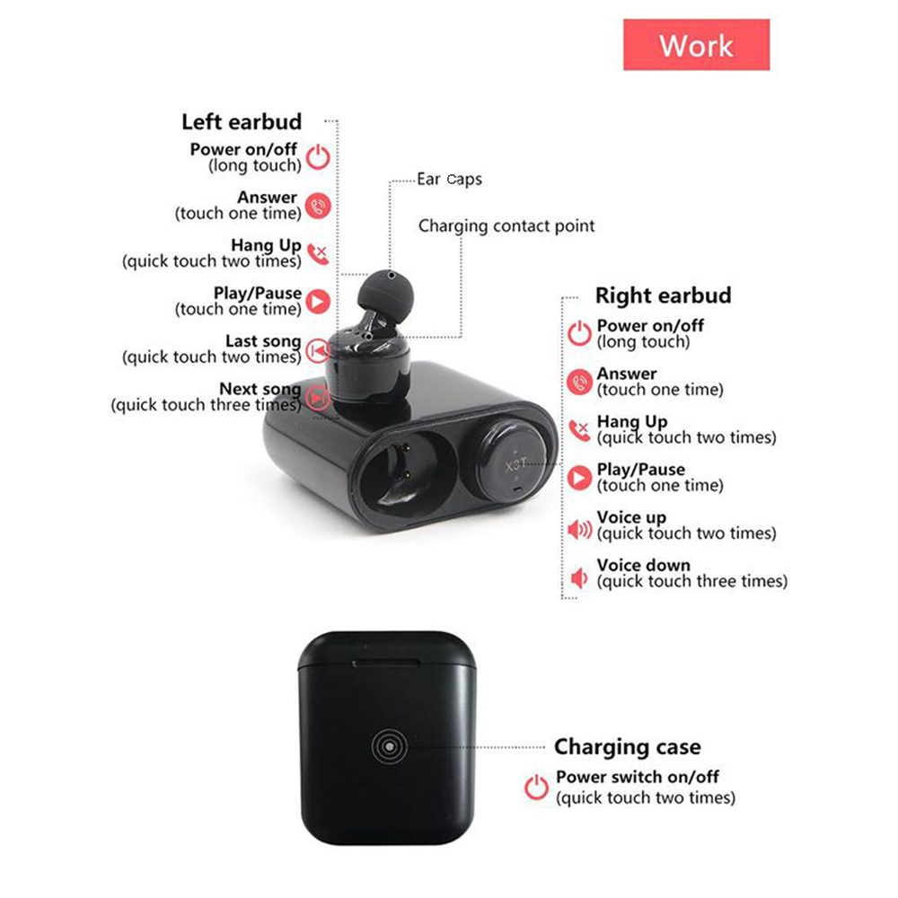 X3T Touch Control Wireless Bluetooth Headset 2pcs