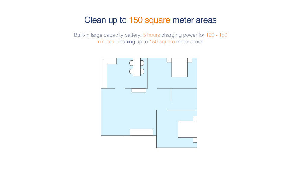 Open-Minded Dust Cleaner Usb Rechargeable Automatic Smart Robot Floor Vacuum Cleaner Household Sweeping Machine Aspiradoras Para El Hogar Household Appliances