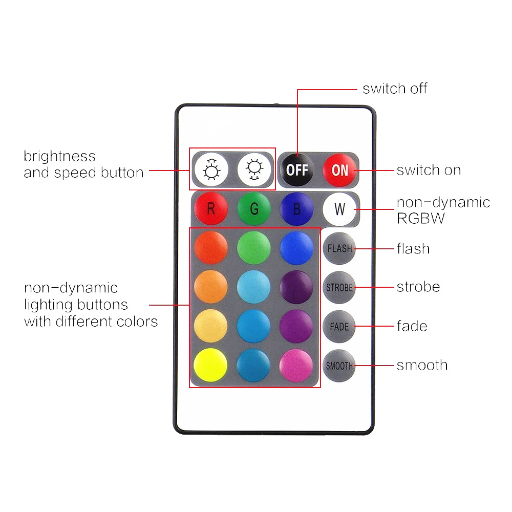 Mini Wifi Controller IR 24Keys Remote For RGBW LED Strip Light DC5-28V