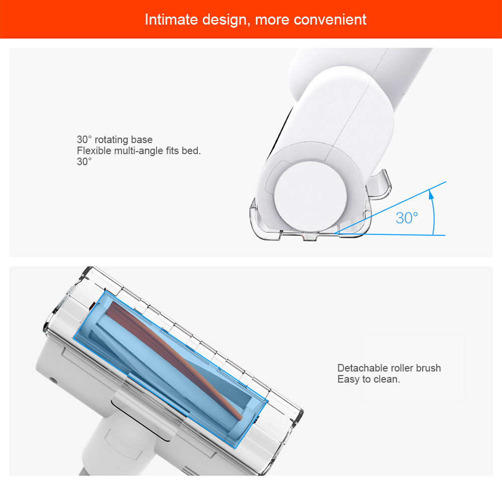 Xiaomi Roidmi Xcqcms01rm Anti Dust Mites Brush Head 7110 Free Ellies Intercom Wiring Diagram For Handheld Wireless Vacuum Cleaner White