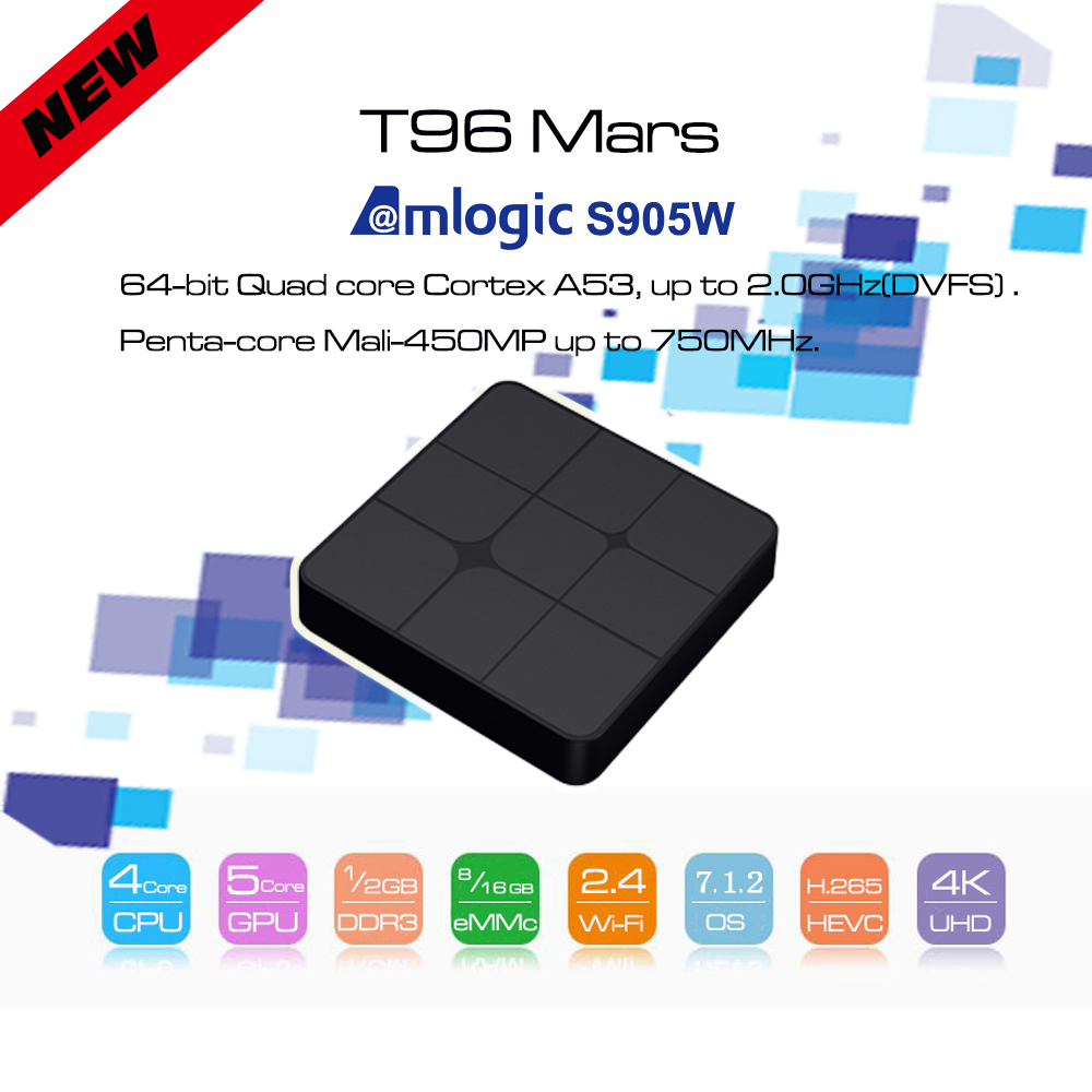 T96 Mars Tv Box Support 4k H265 2837 Free Shipping Download Image Ceiling Fan Wiring Diagram Pc Android Iphone And Ipad Amlogic S905w 712 1gb Ram 8gb Rom 24g