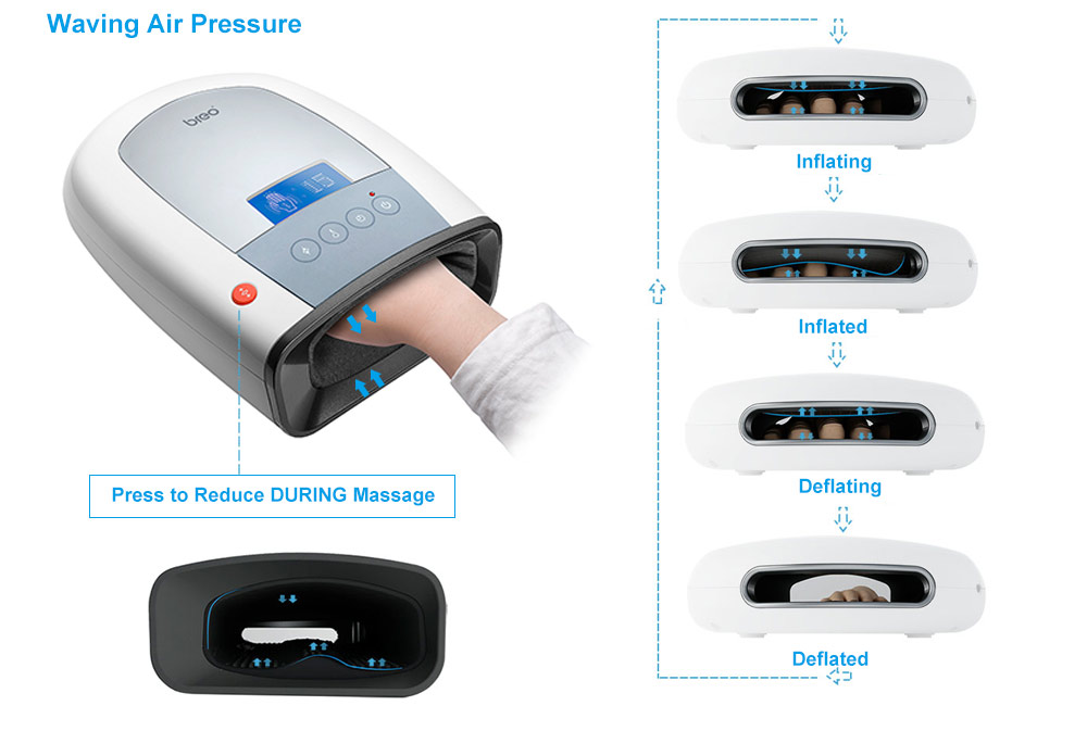 Breo Ipalm520 Electric Acupressure Hand Palm Massager 7999 Free