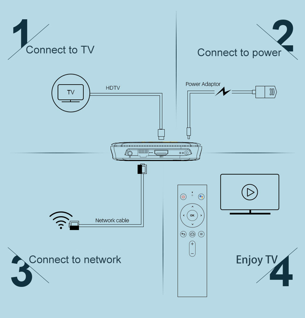 MECOOL M8S PRO+ Android TV OS TV Box with Voice Remote Control ...