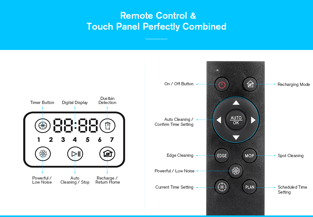 Touch Screen Docking Station- Gray
