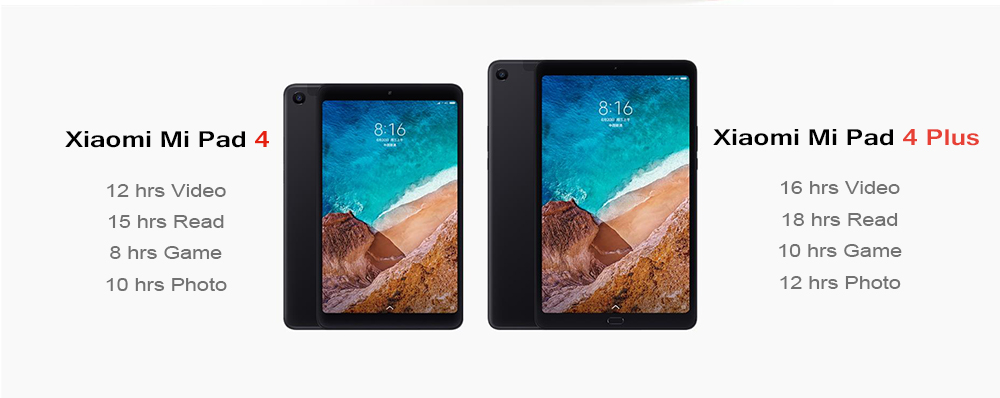 Xiaomi Mi Pad 4 Plus 4G Phablet 10.1 inch MIUI 9.0 Qualcomm Snapdragon 660 4GB RAM 64GB eMMC Facial Recognition 5.0MP + 13.0MP Double Cameras Dual WiFi- Black 64GB
