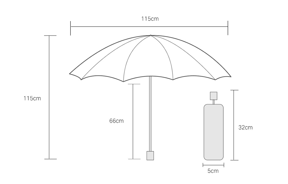 90FUN Practical Waterproof Rainy Sunny Umbrella from Xiaomi youpin- Gray