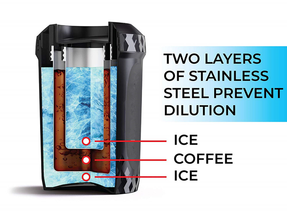 One Minute Frozen Instant Ice Cup Summer Deluxe Cold Brew Iced Coffee Maker- Jet Black