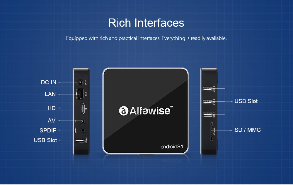 Alfawise A8 TV BOX Rockchip 3229 Android 8.1 2GB RAM + 16GB ROM 2.4G WiFi 100Mbps Support 4K H.265- Black US Plug