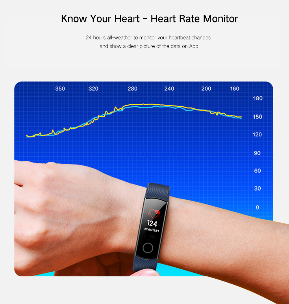 HUAWEI Honor 4 Bracelet 0.95 inch Screen Bluetooth 4.0 Call / Message Reminder Heart Rate Monitor Blood Pressure Functions- Black