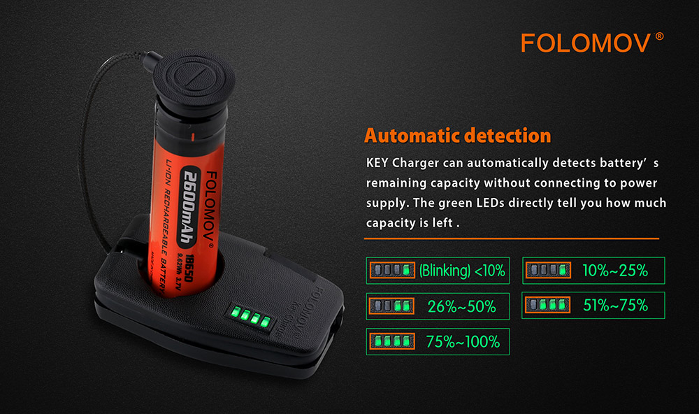 Folomov Portable Key Size Magnetic USB Battery Charger