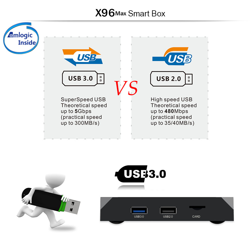 X96 MAX TV Box Amlogic S905X2 / Android 8.1 / USB3.0 / VP9- Black 2GB DDR4+16GB ROM UK PLUG