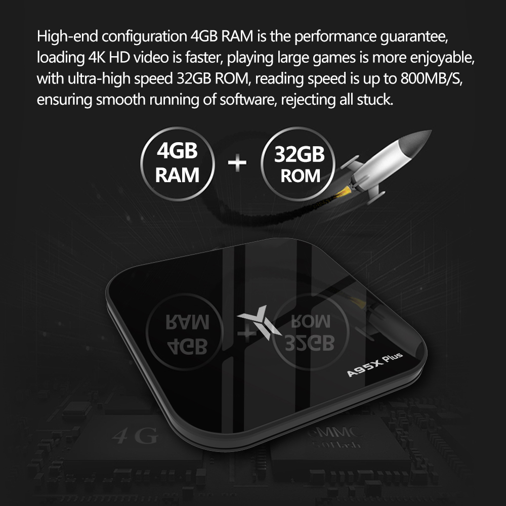 A95X PLUS TV Box 4GB Amlogic S905 Y2 / Android 8.1 / 4GB DDR4 + 32GB ROM / 2.4G + 5G WiFi / USB3.0 / BT4.2 / Support 4K H.265- Black UK Plug