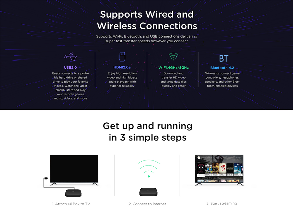 Xiaomi Mi S 4K Android Media Streaming TV Box (Mi TV Box 4