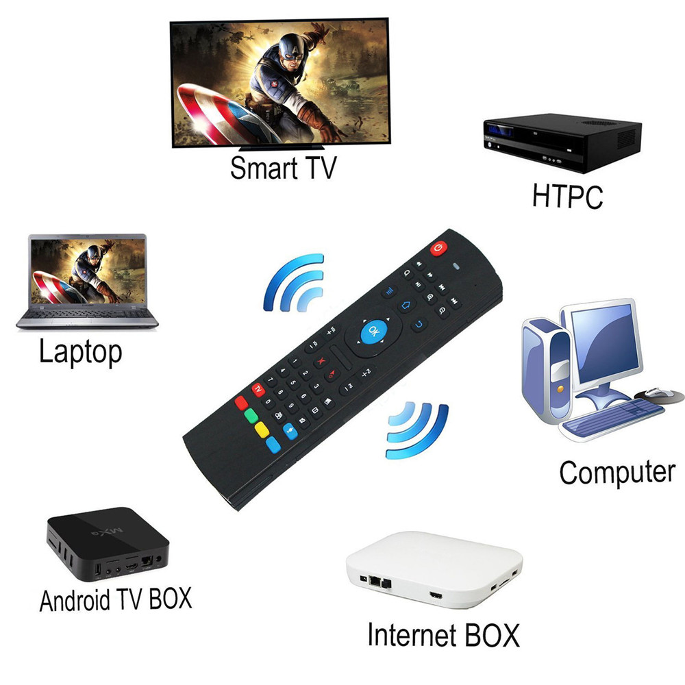 Android TV Box Wireless Remote Control Keyboard Air Mouse 2.4ghz per KODI PC TV- Black