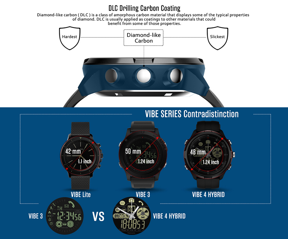 Zeblaze VIBE 4 HYBRID Smartwatch 1.24 inch SI - BW03 610mAh Button Cell Built-in Luminous Guide Pedometer- Navy Blue