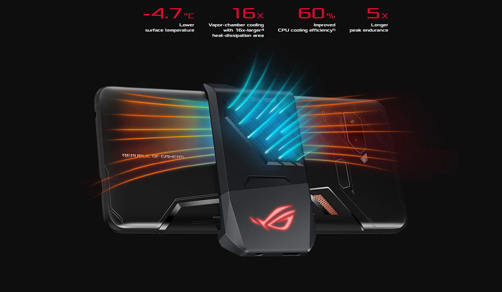 ASUS ROG Phone 4G Phablet 6.0 inch Android 8.1 Snapdragon 845 Octa Core 2.96GHz 8GB RAM 128GB ROM 12.0MP +82.0MP Rear Camera Fingerprint Sensor 4000mAh Built-in International Version- Black