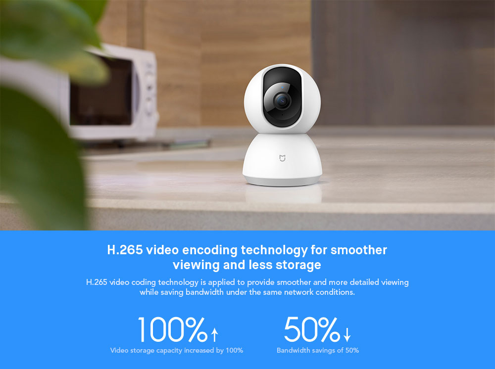 Original Xiaomi MiJia 1080P 360 Degrees Home Panoramic WiFi IP Camera- White