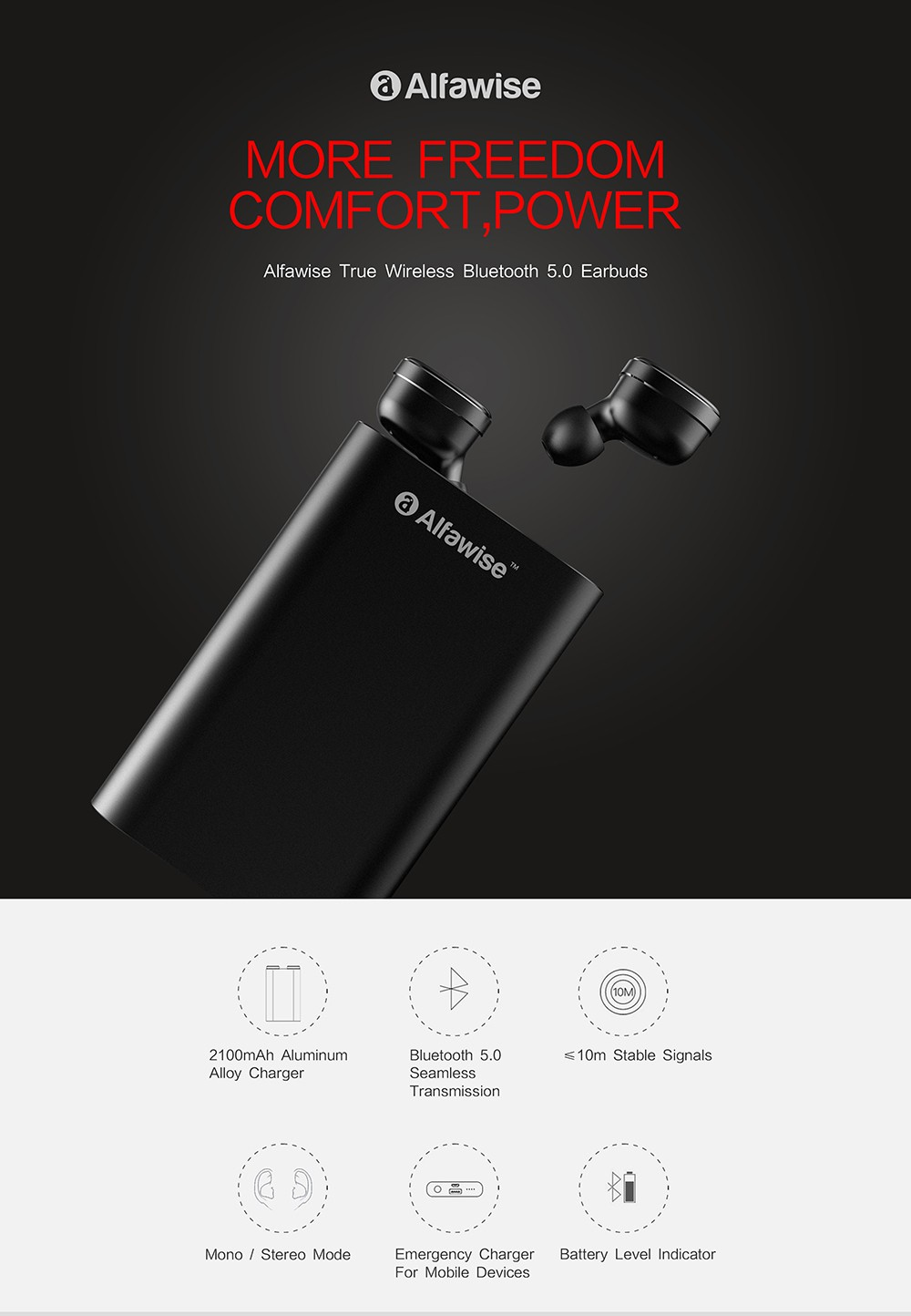 Alfawise Wireless Earbuds Mini Bluetooth In-ear Earphones Dual Stereo Sweatproof Built-in Mic with Charging Box- Graphite Black