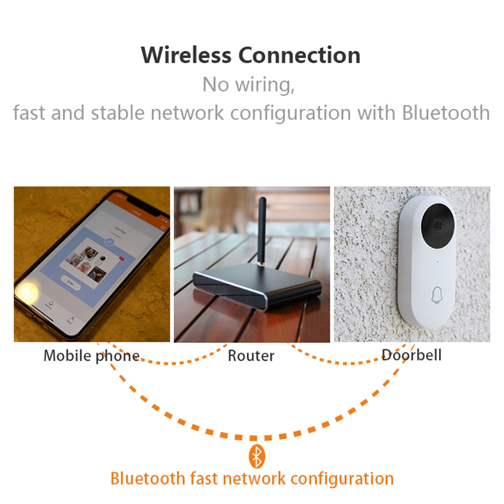 Smart Bluetooth Video Doorbell With Chatting 5977 Free Circuit Diagram As Well Ring Box Contents On Wiring Crystal Cream