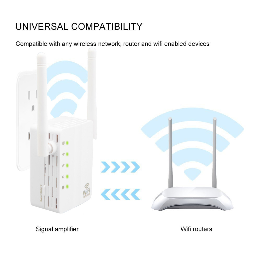 WiFi Signal Amplifier Repeater Wireless Dual Port Signal Enhanced Router