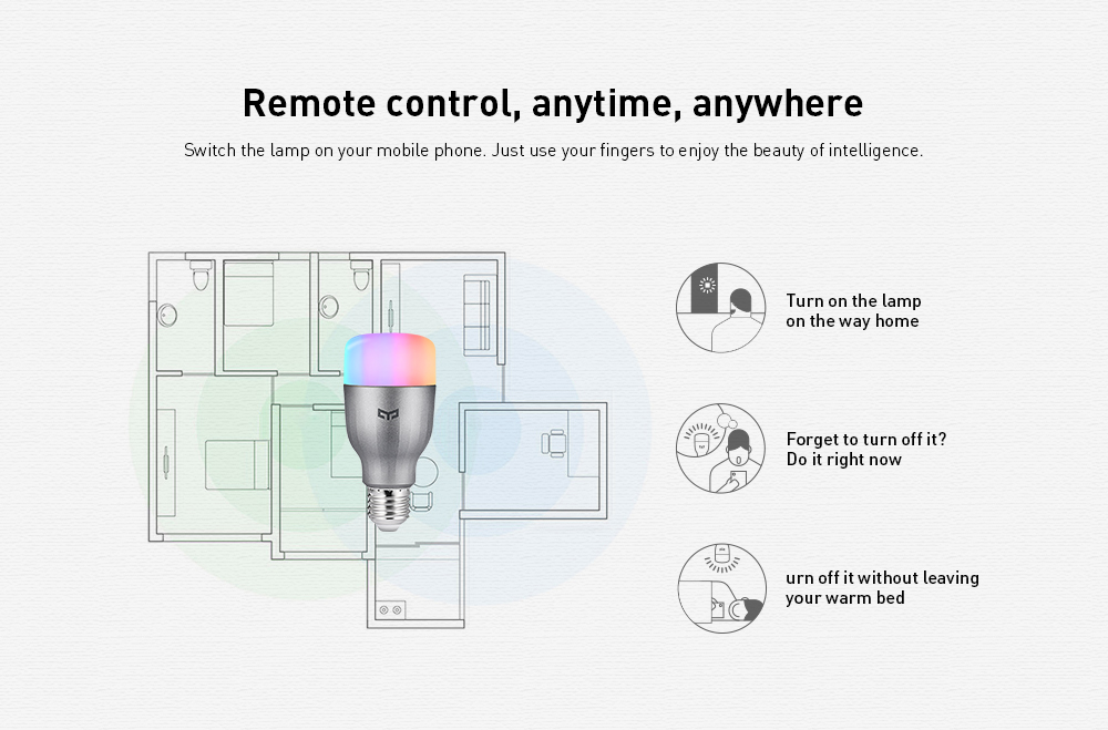 Yeelight YLDP02YL RGBW Smart LED Bulb WiFi Enabled 16 Million Colors CCT Adjustment Support Google Home- Silver 1Pc