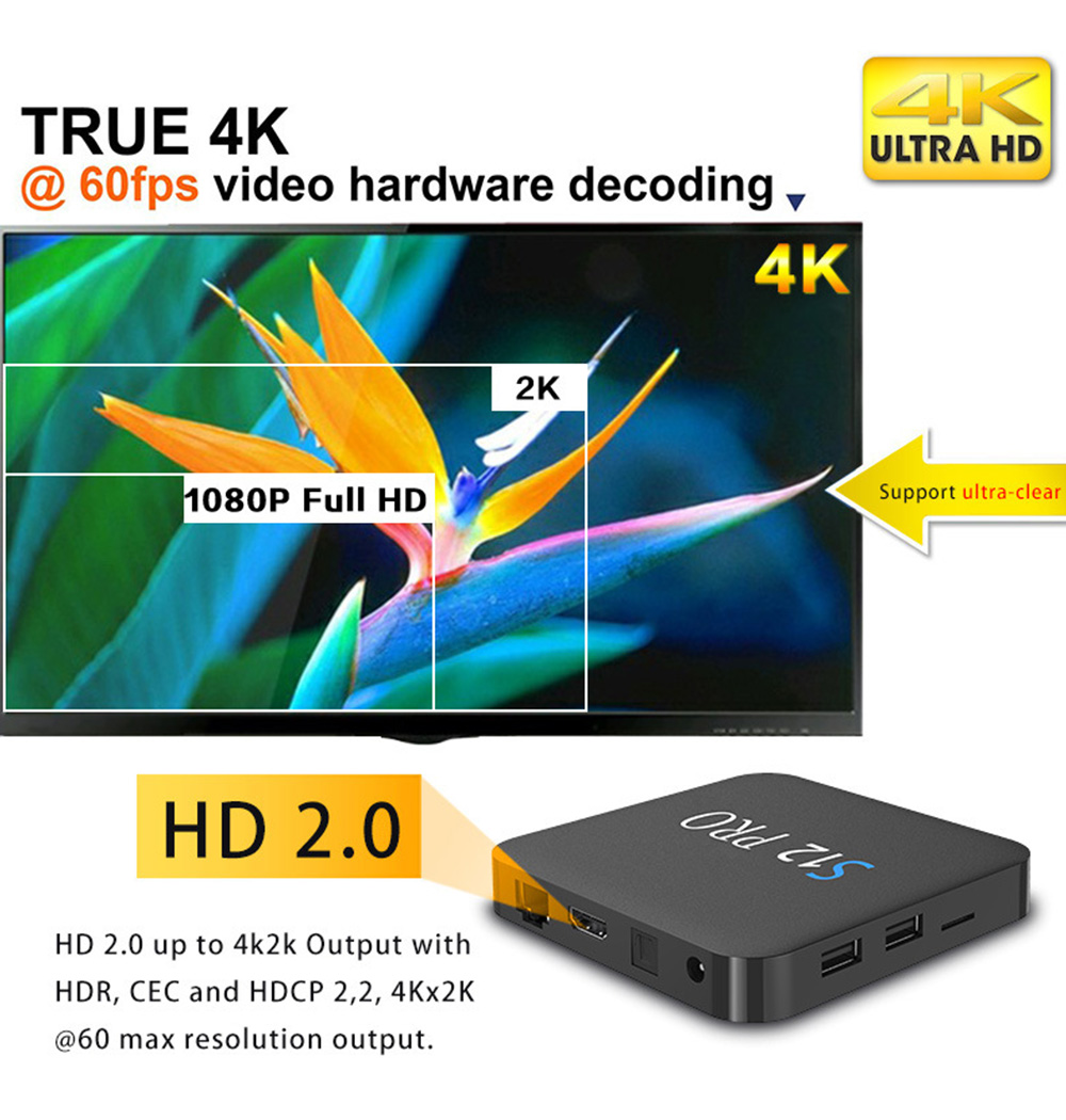 S12 Pro Android 7 1 TV Box