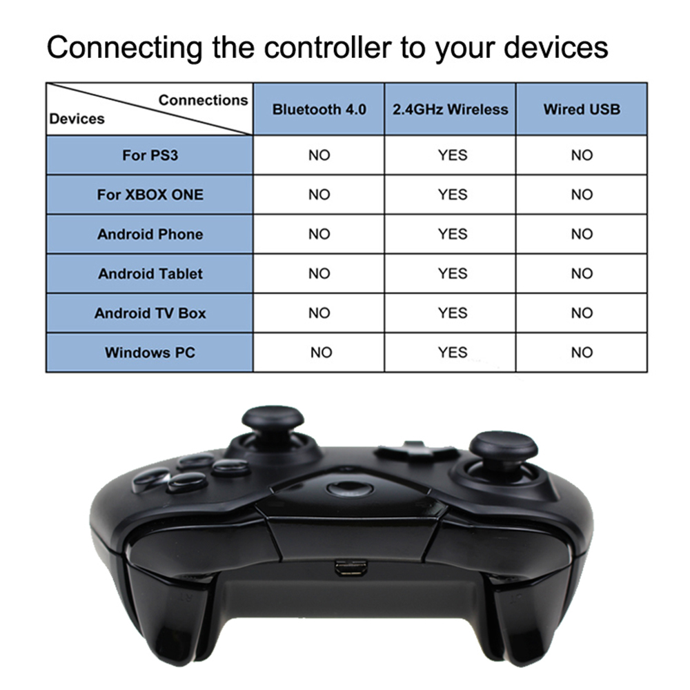 2 4G Wireless Gamepad For Xbox One Remote Controller For PS3 PC Android  phone