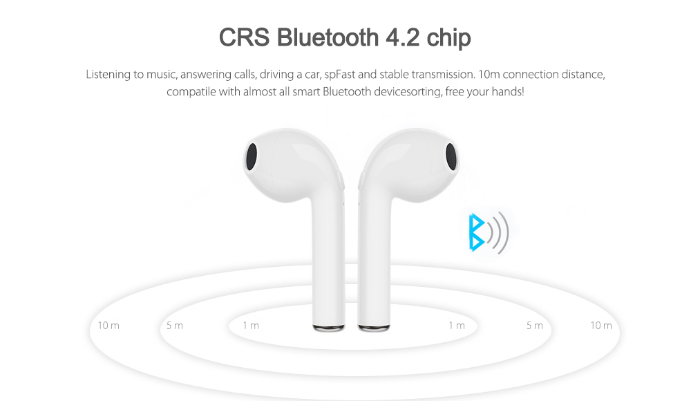 i7s TWS Smart Bluetooth Earphone Wireless Mini Earbuds with Charger Box- White