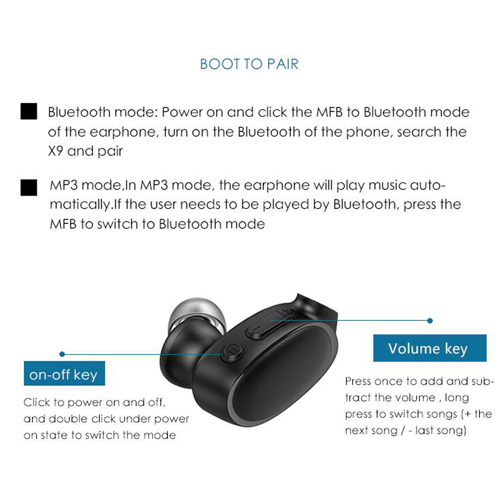 42d81593028 Bluetooth V4.2 Headphone IPX7 Waterproof Swimming Sports Subwoofer- Jet  Black