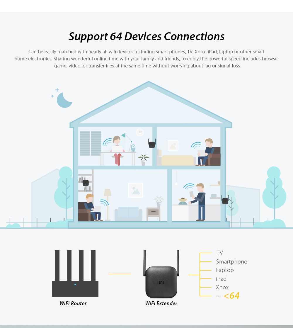 Xiaomi Pro 300M WiFi Amplifier for Mi Router- Black