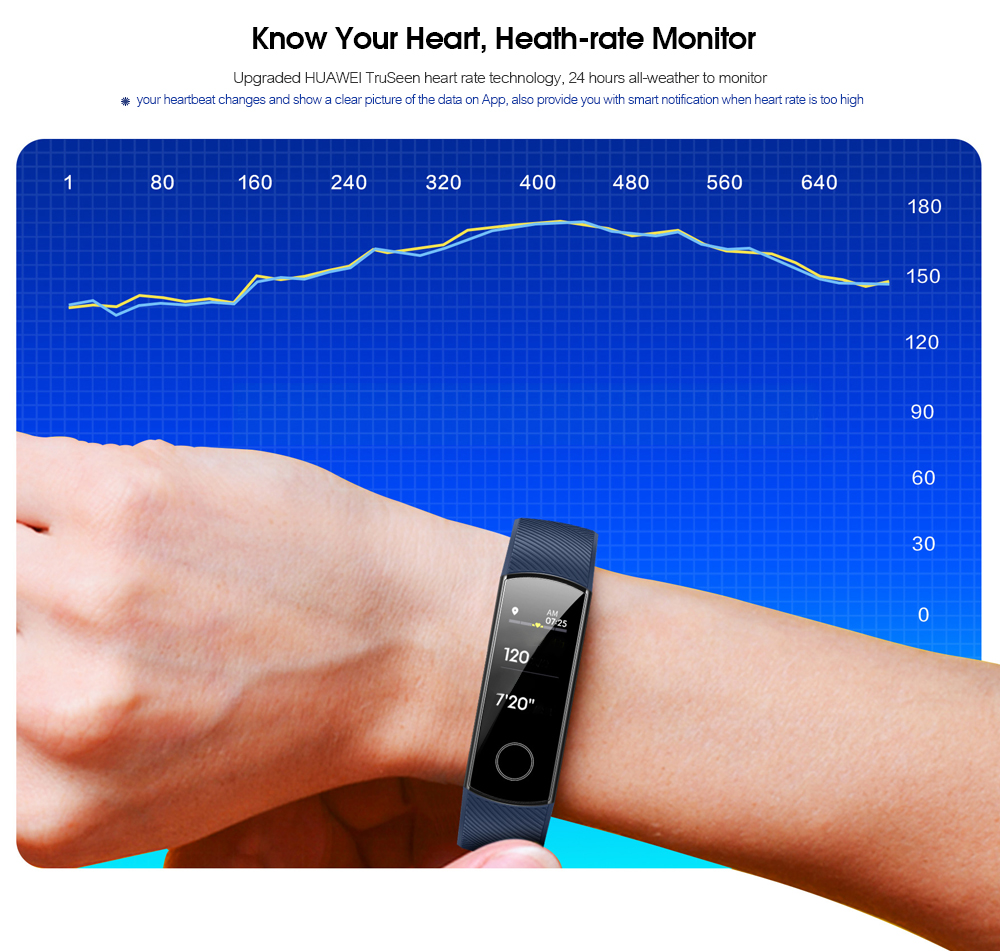 HUAWEI Honor 4 Bracelet 0.95 inch Screen Bluetooth 4.0 Call / Message Reminder Heart Rate Monitor Blood Pressure Functions - Black