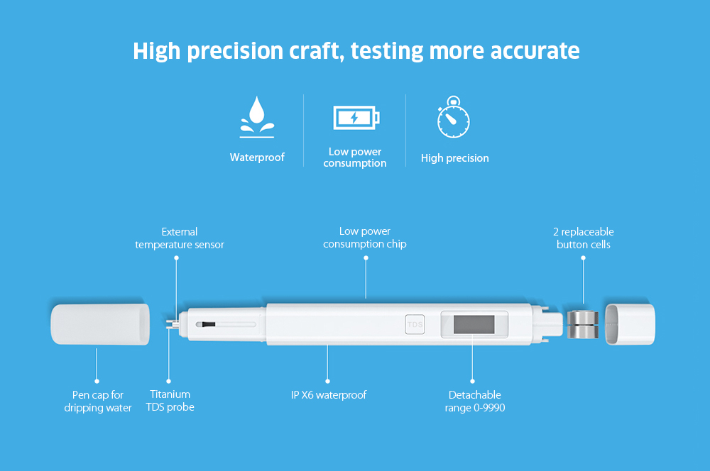 Original Xiaomi Detection Pen TDS Tester Measuring Water Quality Purity- White