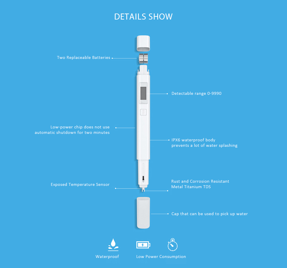 Xiaomi TDS Water Quality Test Meter for Household Drinking - White